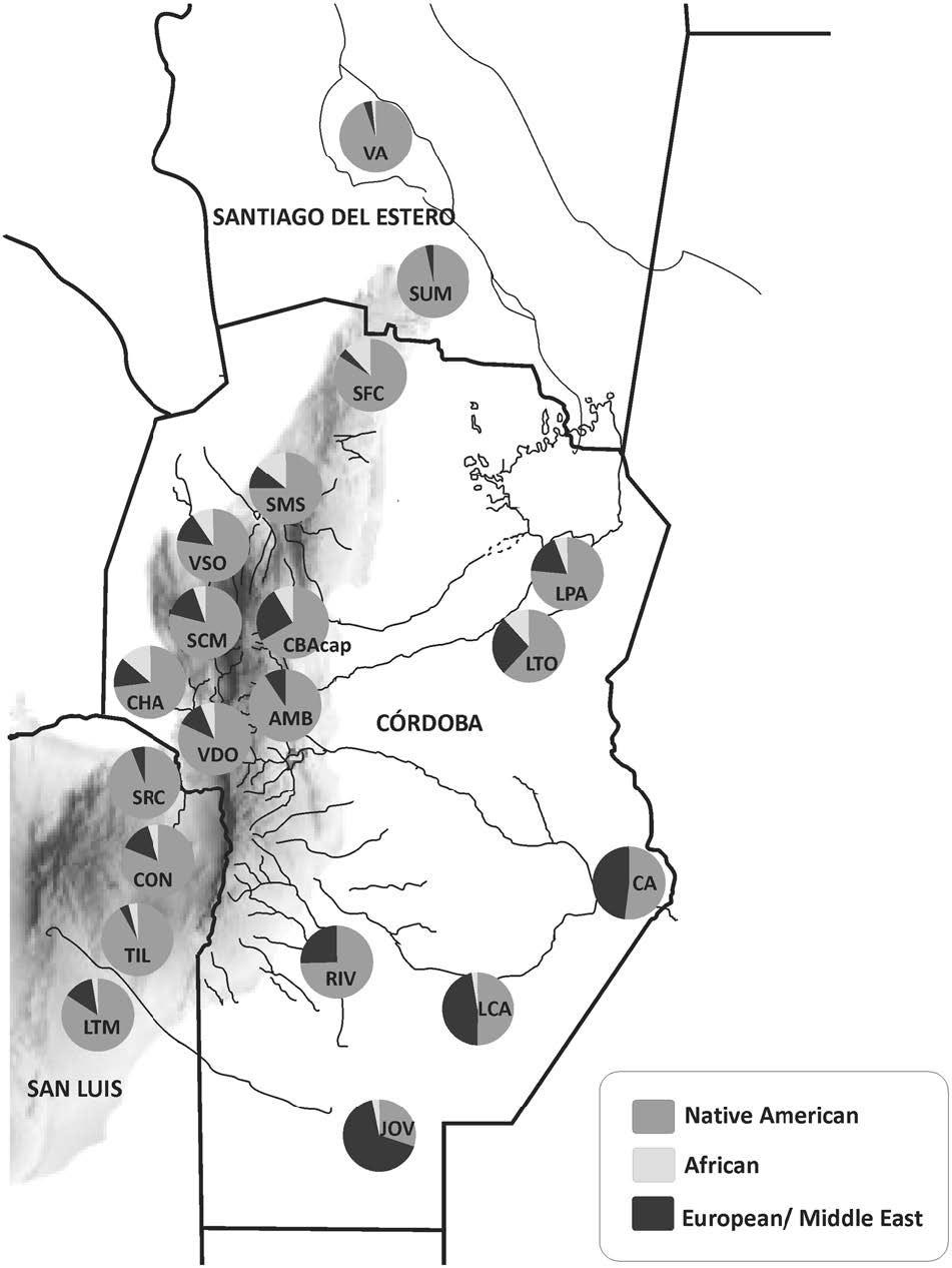 argentina-mtdna-haplogroups